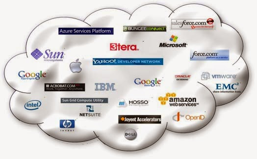 Top 5 Cloud Computing Providers Companies