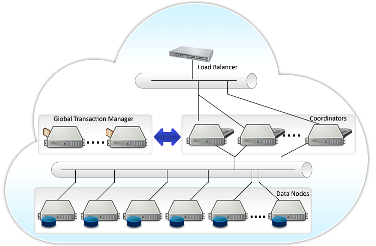 xl_cluster_architecture1