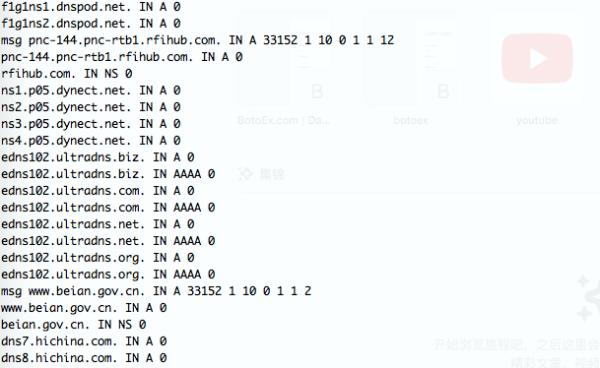 unbound 清除 DNS 缓存